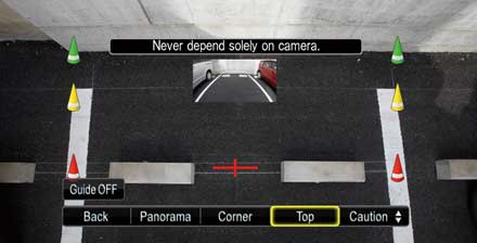 Multi-View Rear Camera HCE-C252RD for Audi Q5 - Top view: convenient for precise reversing, for example to hook up a trailer.